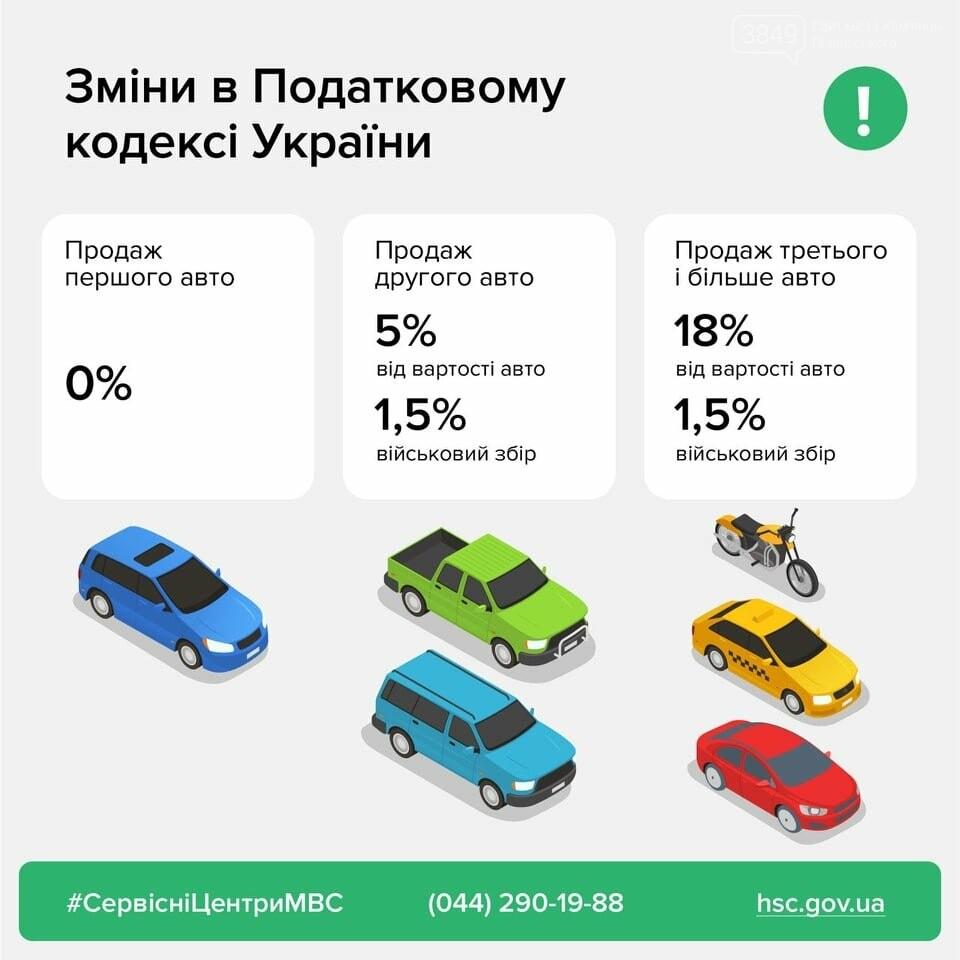 В Україні з'явилися нові податки під час продажу легковиків, фото-1