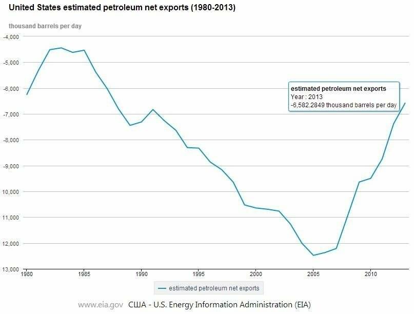 Экономические санкции против России [РФ]: причины, анализ, списки, последствия, фото-2