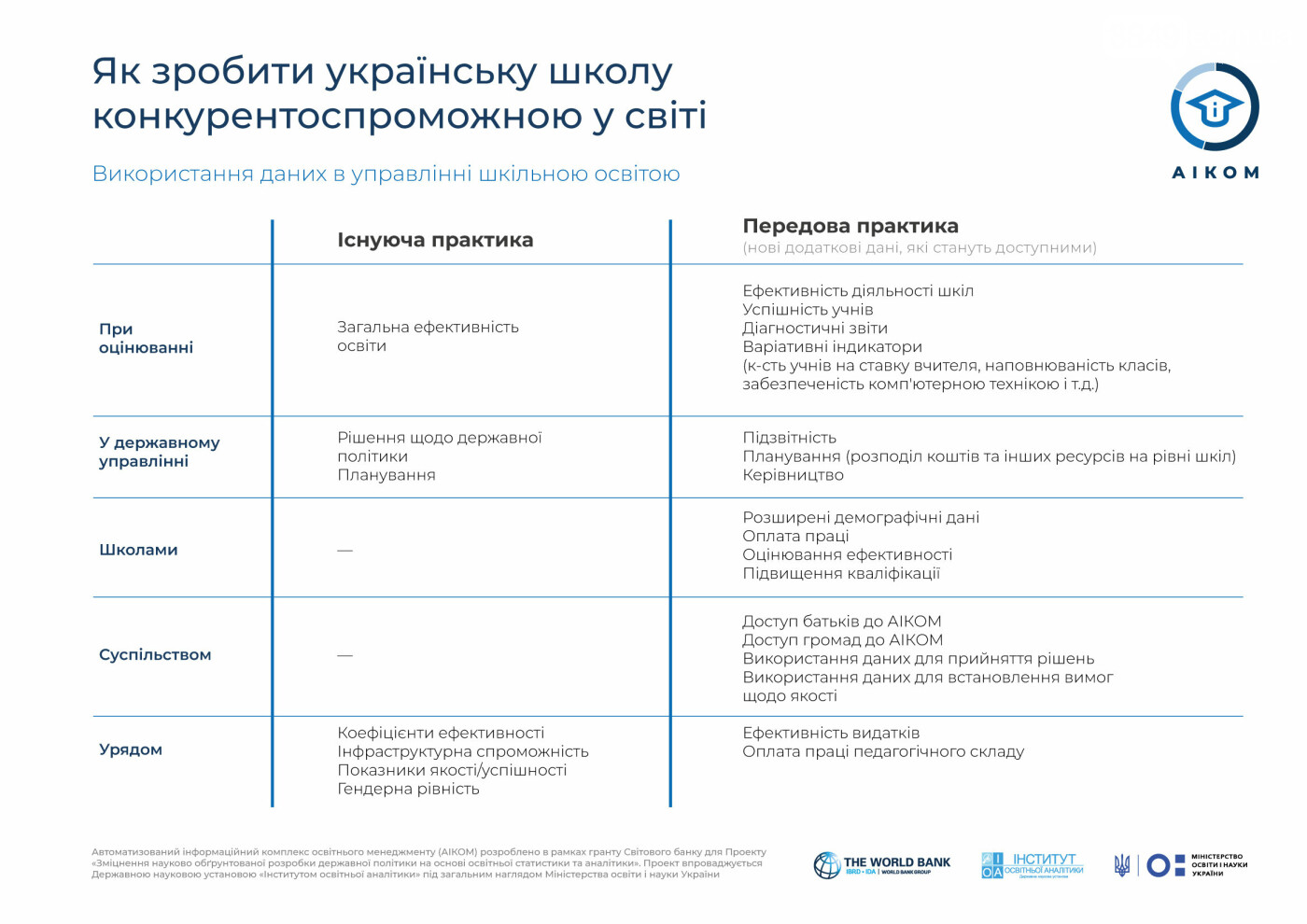 Школи і дитсадочки Кам'янець-Подільського приєднають до нової системи управління для підвищення якості освіти , фото-2