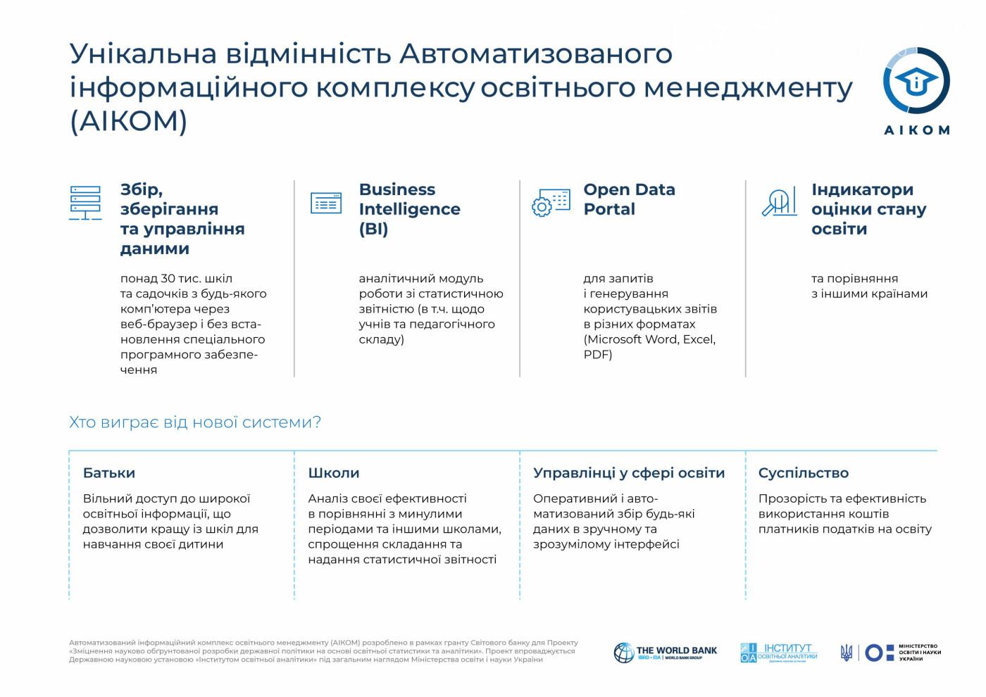 Школи і дитсадочки Кам'янець-Подільського приєднають до нової системи управління для підвищення якості освіти , фото-3