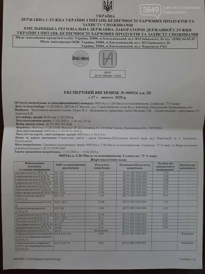 Наскільки якісне масло в дитячих садках Кам'янця-Подільського: результати скандальні, фото-8