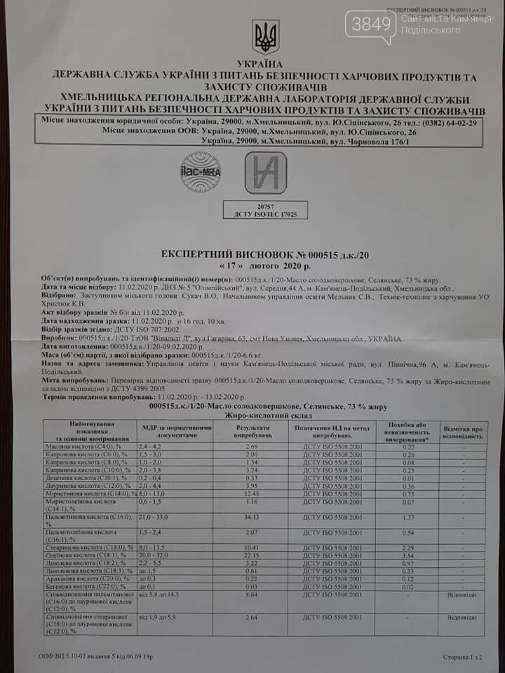 Наскільки якісне масло в дитячих садках Кам'янця-Подільського: результати скандальні, фото-12