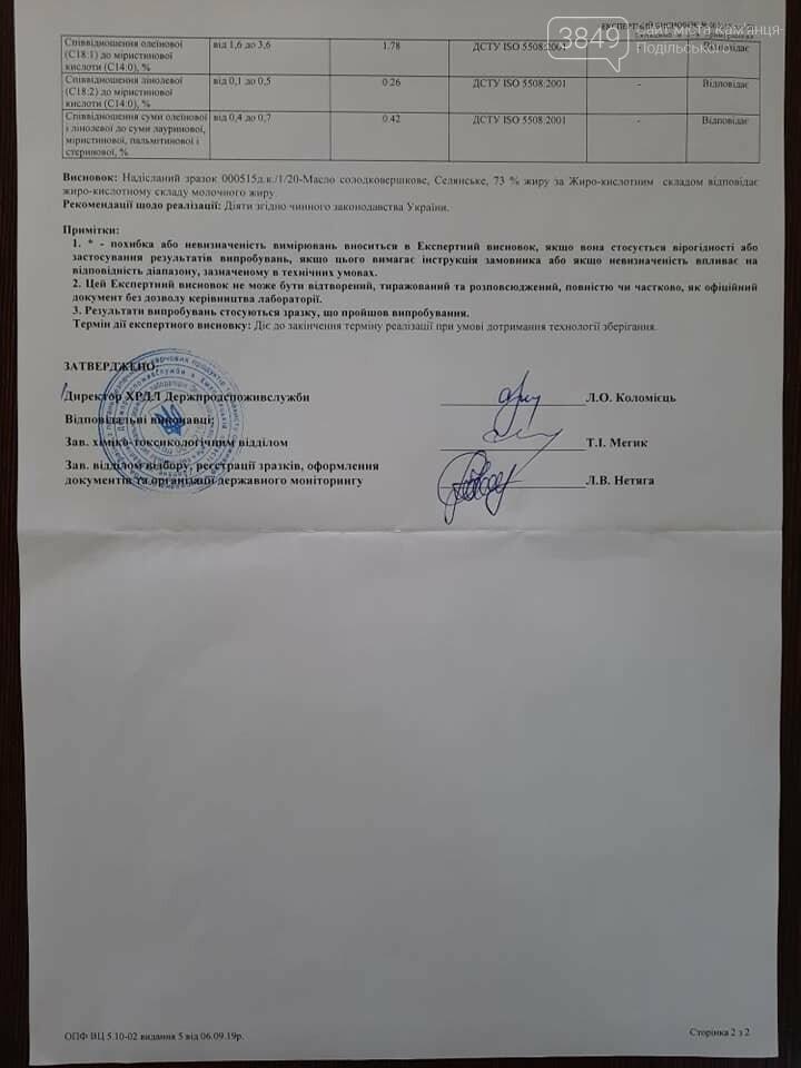 Наскільки якісне масло в дитячих садках Кам'янця-Подільського: результати скандальні, фото-13