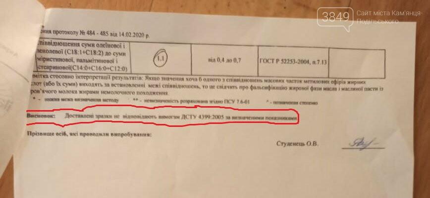Наскільки якісне масло в дитячих садках Кам'янця-Подільського: результати скандальні, фото-16