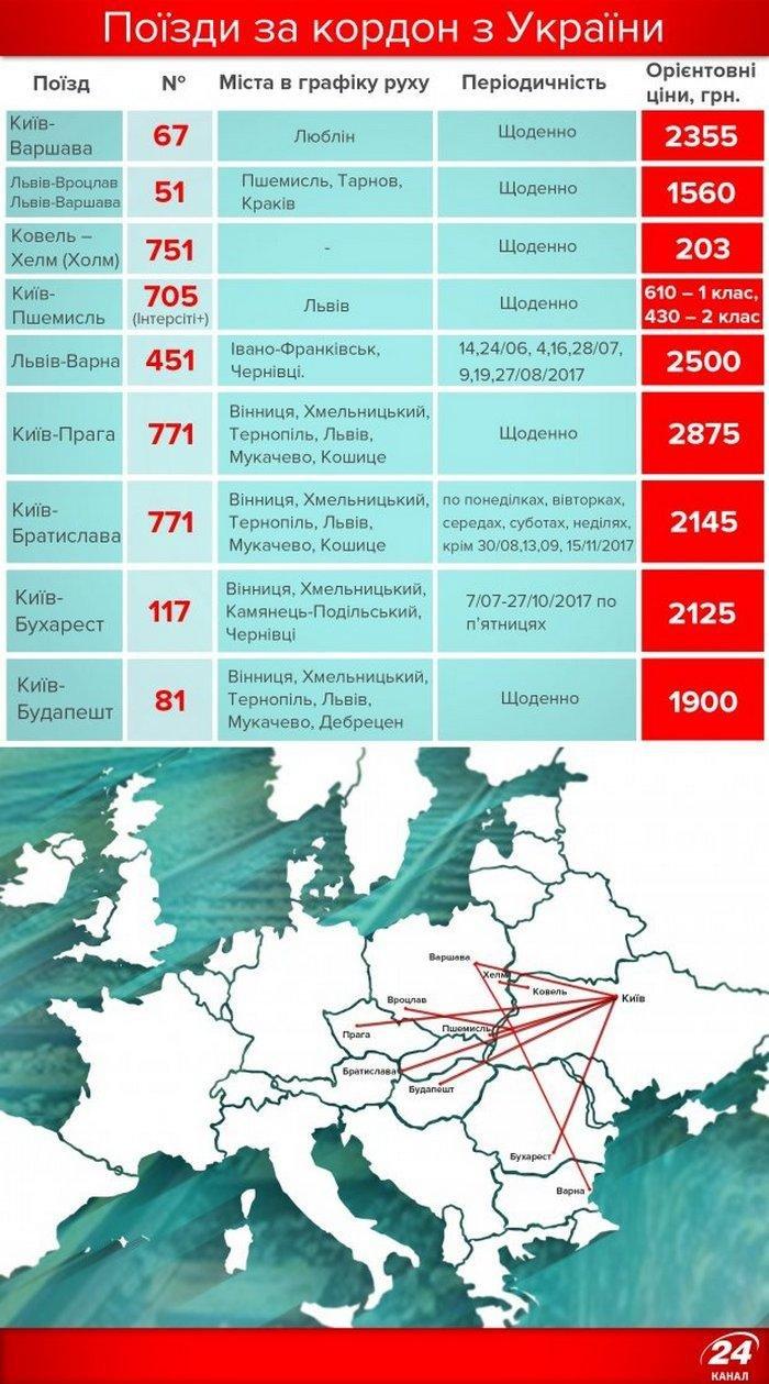 Із Кам`янця до Європи: у місті тепер є прямий рейс у Бухарест, фото-1