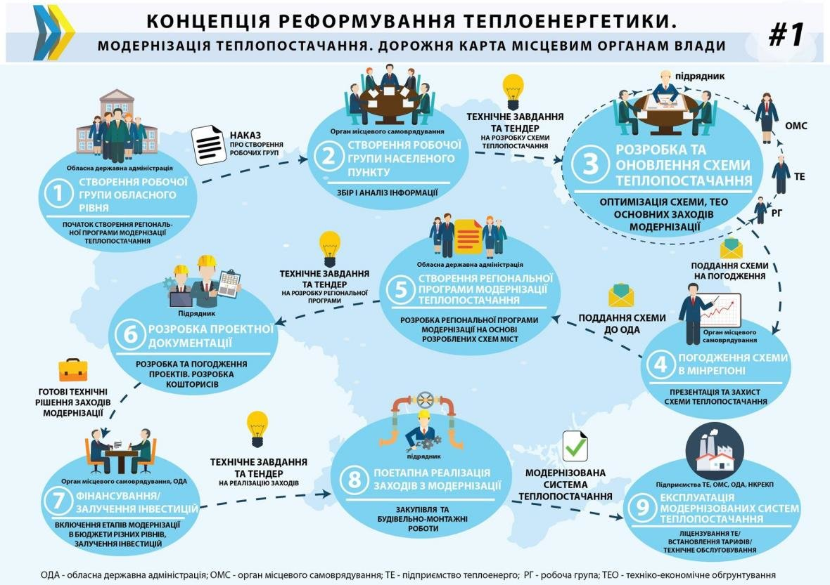 Віце-прем'єр-міністр України Геннадій Зубко відзначив Кам'янець як приклад для всієї України, фото-1