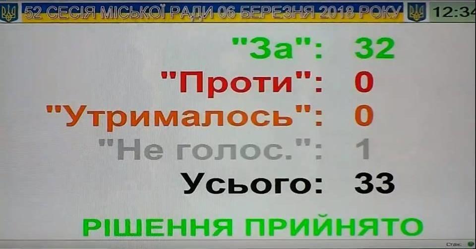 У Кам'янці поряд із державним прапором будуть вивішувати революційний прапор ОУН, фото-1