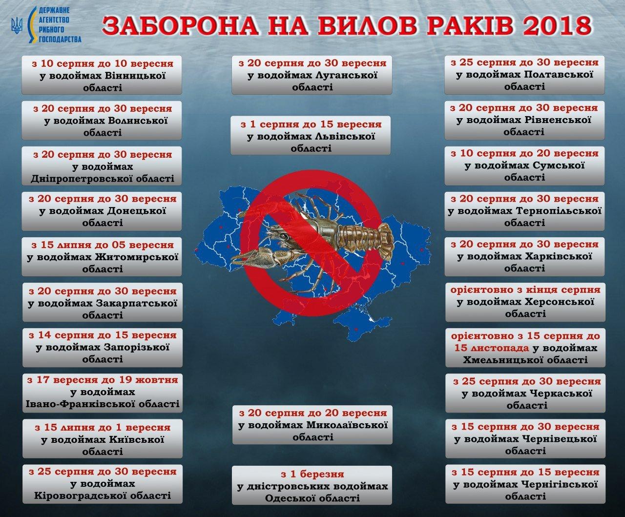 З 15 серпня по 15 листопада на Кам'янеччині заборонено вилов раків, фото-1