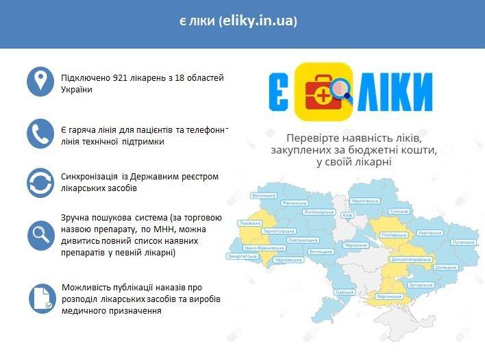 Безкоштовні ліки в Україні: як дізнатися, які препарати в лікарнях видаються безкоштовно, фото-1
