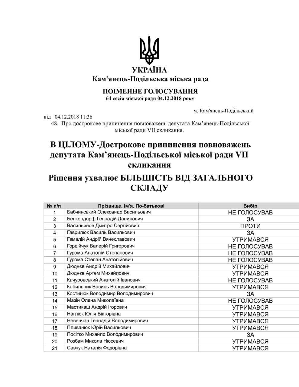 """Депутатське рабство"": Олена Мазій вирішила достроково скласти мандат, фото-1"