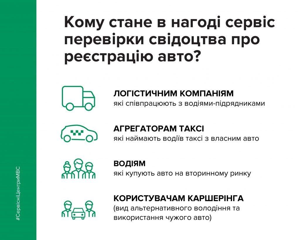 Новий електронний сервіс МВС: перевірка свідоцтва про реєстрацію транспортного засобу, фото-1