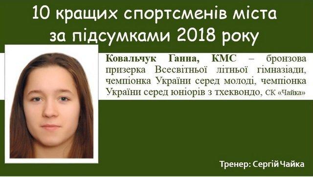 Спортивні підсумки 2018 року: ТОП-10 кращих спортсменів Кам'янця-Подільського, фото-4