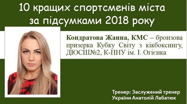 Спортивні підсумки 2018 року: ТОП-10 кращих спортсменів Кам'янця-Подільського, фото-10