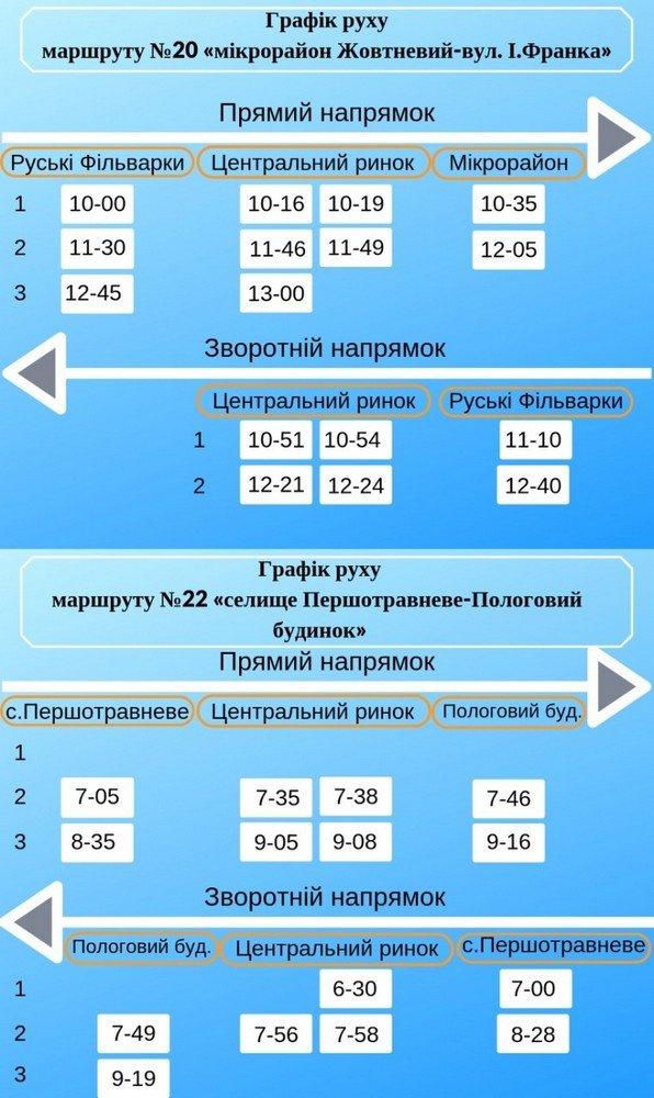 Комунальні автобуси №20 та №22 змінюють графік перевезень, фото-1