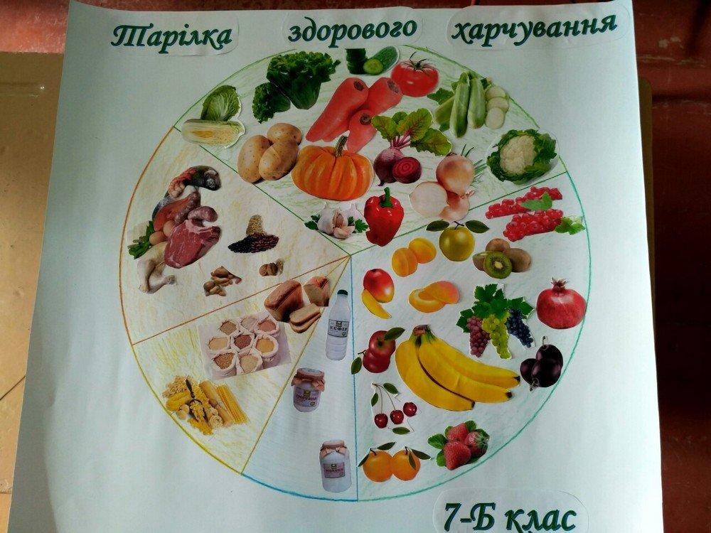 Одна зі шкіл Кам'янця працює за Всеукраїнською програмою здорового харчування, фото-7