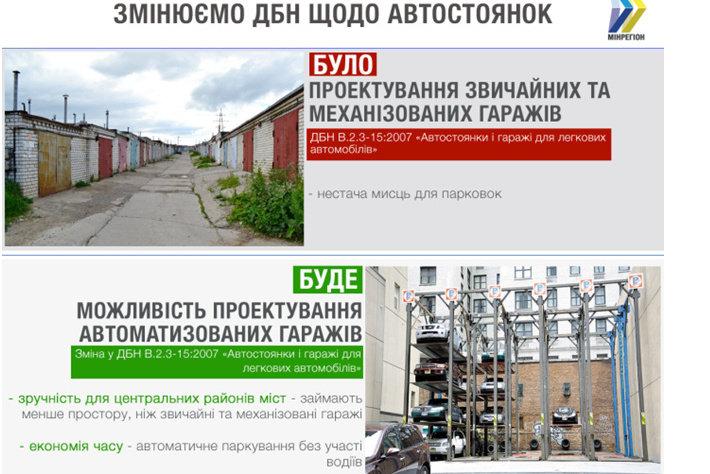 Великі міста України зможуть проектувати автоматизовані парковки, фото-1