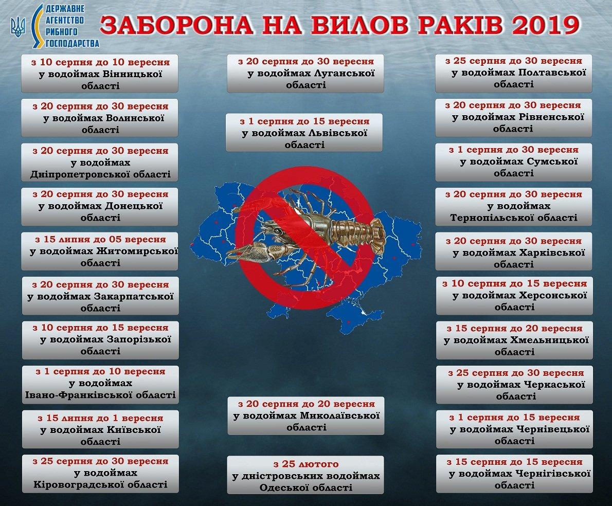 З 15 серпня стартує заборона на вилов раків у водоймах Хмельниччини, фото-1