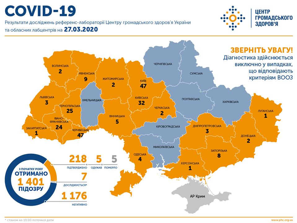 Ситуація із коронавірусною інфекцією у Кам'янці-Подільському та районі станом на 27 березня, фото-5
