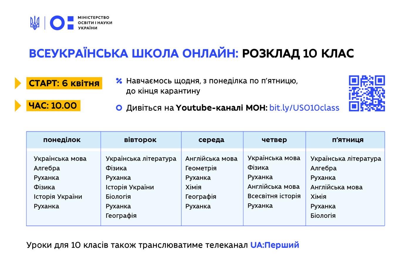"""Розклад уроків """"Всеукраїнської школи онлайн"""", фото-6"""