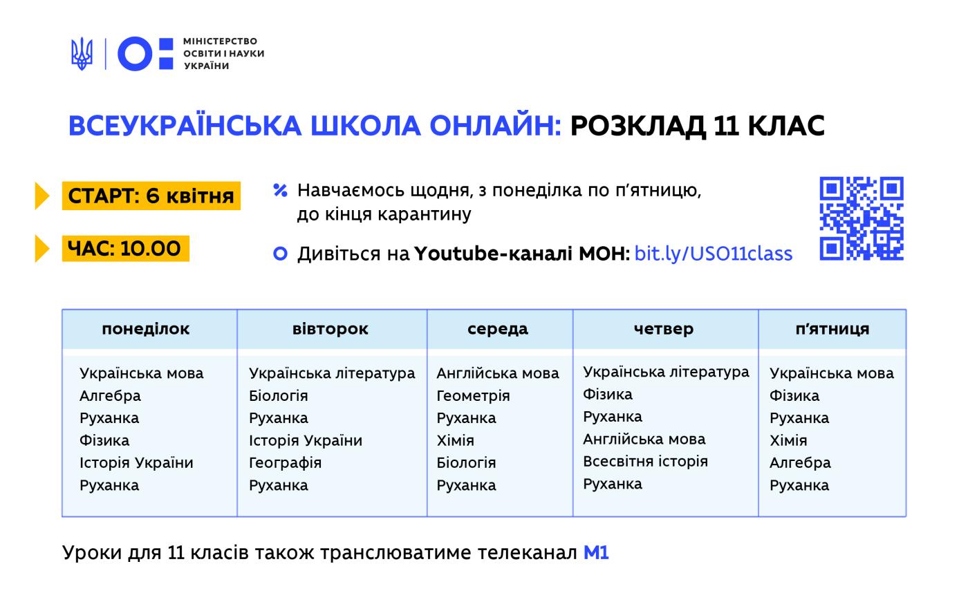 """Розклад уроків """"Всеукраїнської школи онлайн"""", фото-7"""