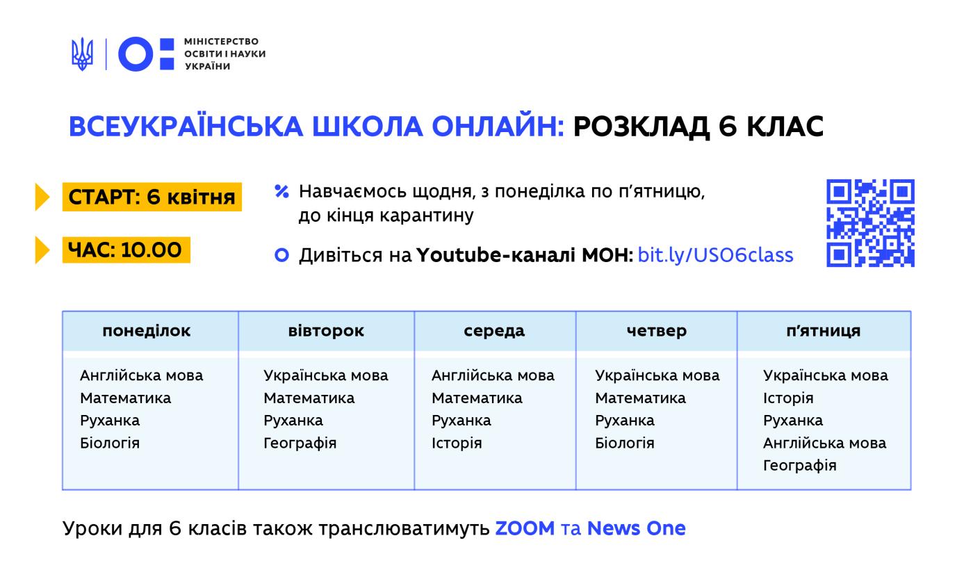 """Розклад уроків """"Всеукраїнської школи онлайн"""", фото-2"""