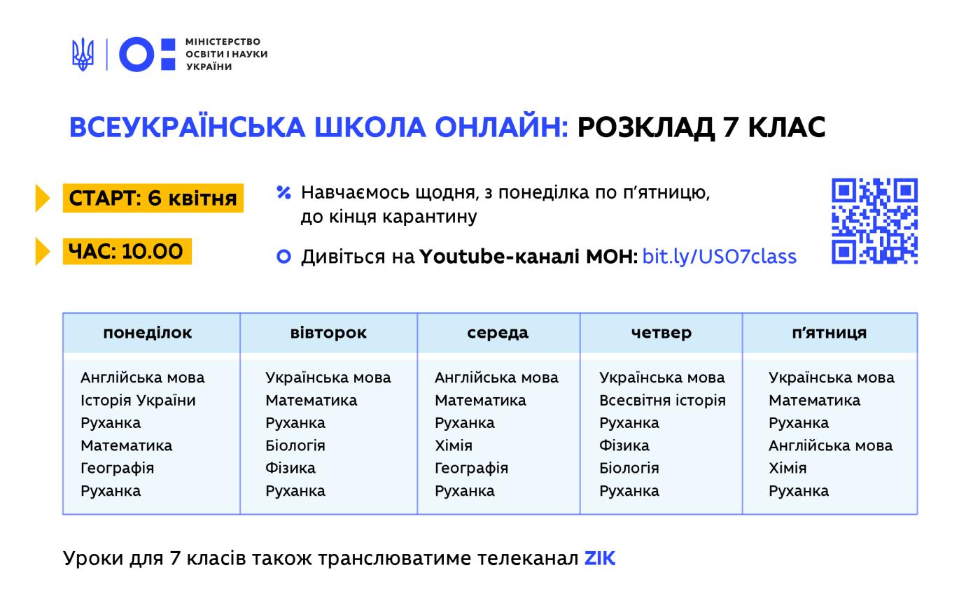 """Розклад уроків """"Всеукраїнської школи онлайн"""", фото-3"""