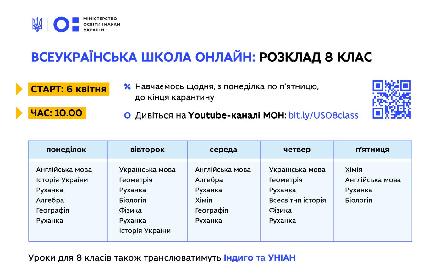 """Розклад уроків """"Всеукраїнської школи онлайн"""", фото-4"""