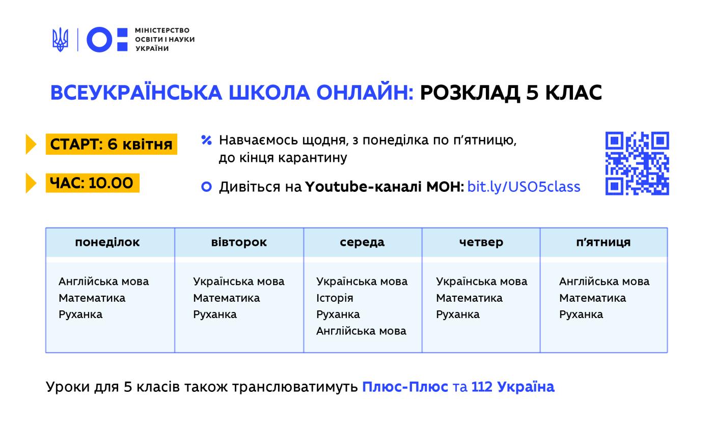 """Розклад уроків """"Всеукраїнської школи онлайн"""", фото-1"""