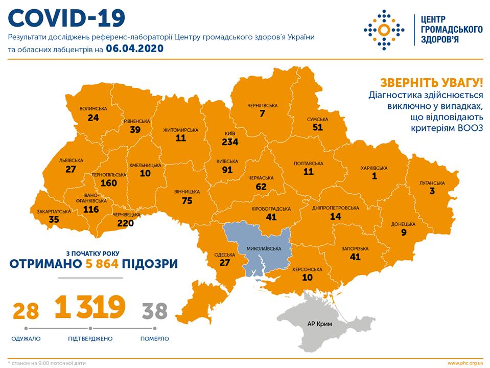 Ситуація із коронавірусною інфекцією у Кам'янці-Подільському та районі станом на 6 квітня, фото-1