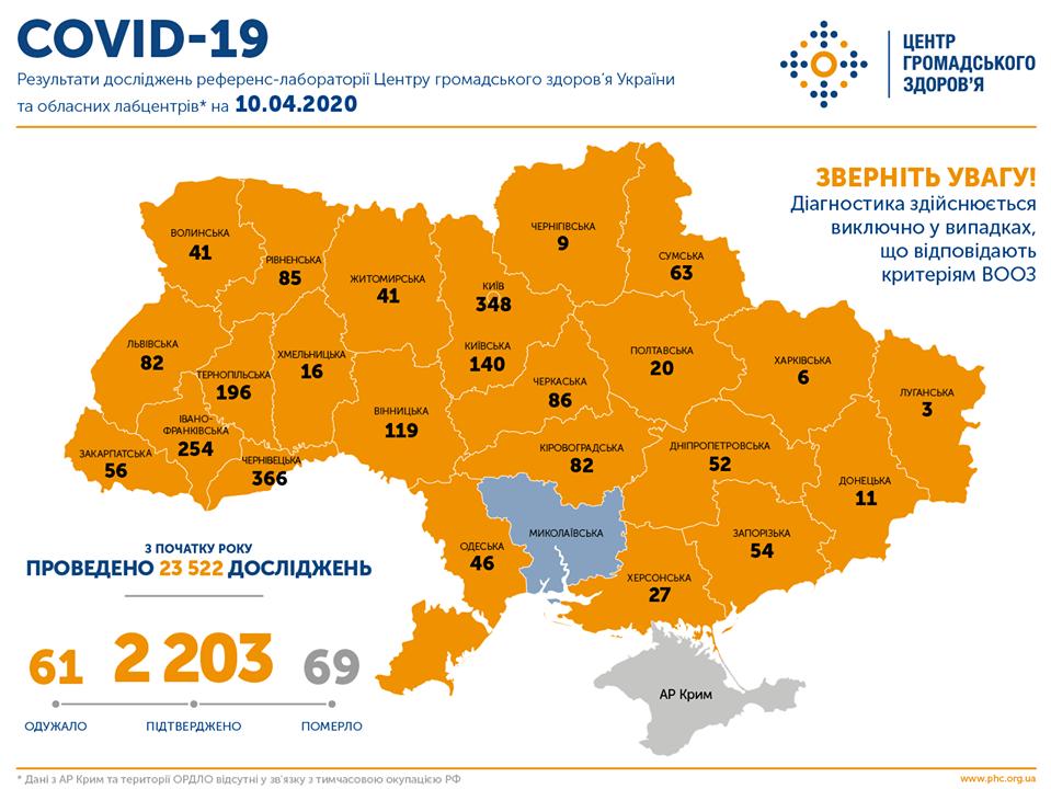 Ситуація із коронавірусною інфекцією у Кам'янці-Подільському та районі станом на 10 квітня, фото-1