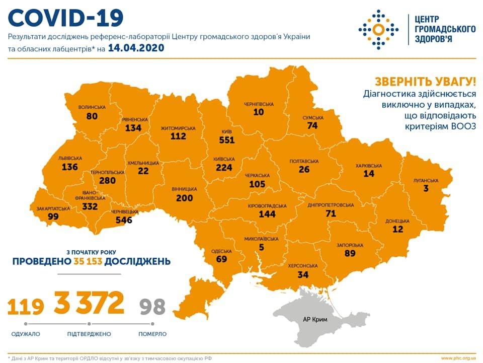 Ситуація із коронавірусною інфекцією у Кам'янці-Подільському станом на 14 квітня, фото-2