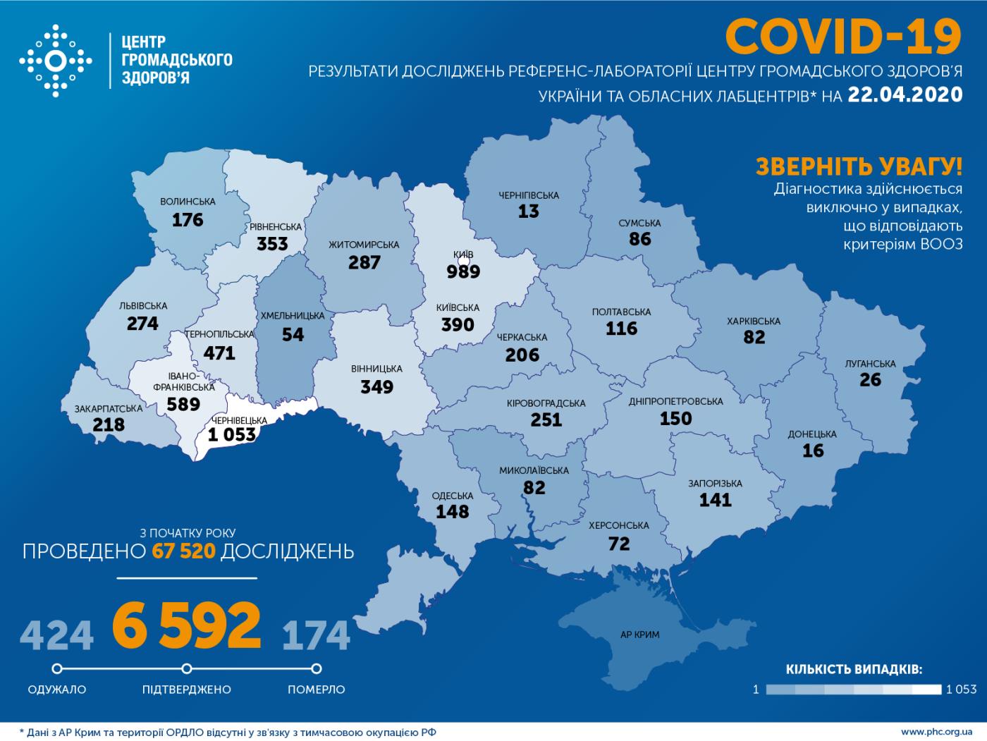 Ситуація із коронавірусною інфекцією у Кам'янці-Подільському станом на 22 квітня, фото-1