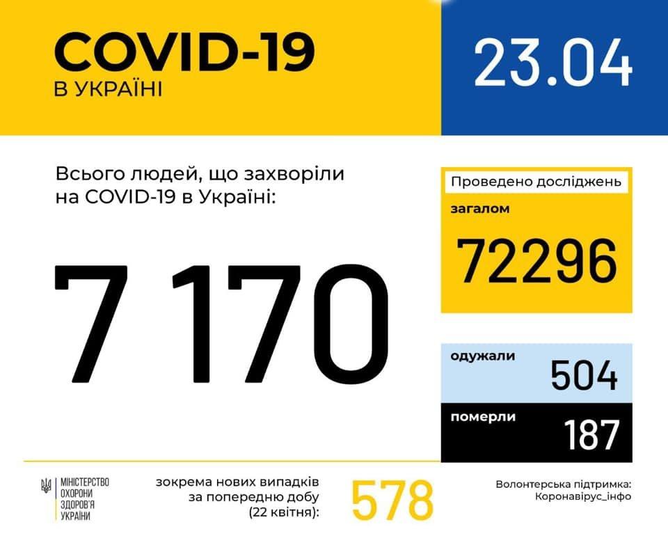 У Кам'янці-Подільському дві нових підозри на інфікування COVID-19, фото-1