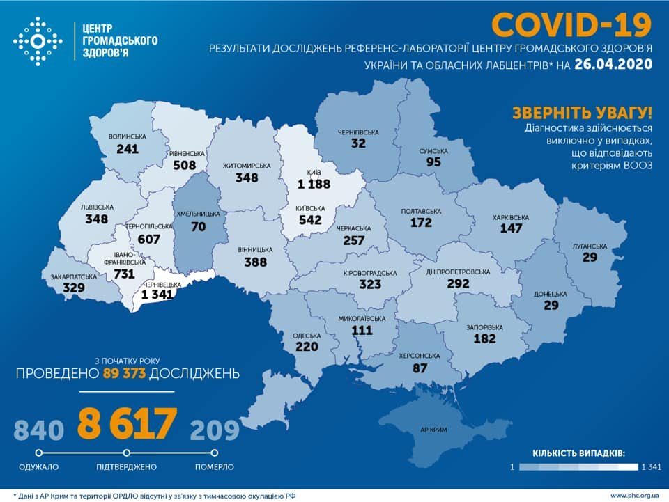 Ситуація із коронавірусною інфекцією у Кам'янці-Подільському та районі станом на 26 квітня, фото-2