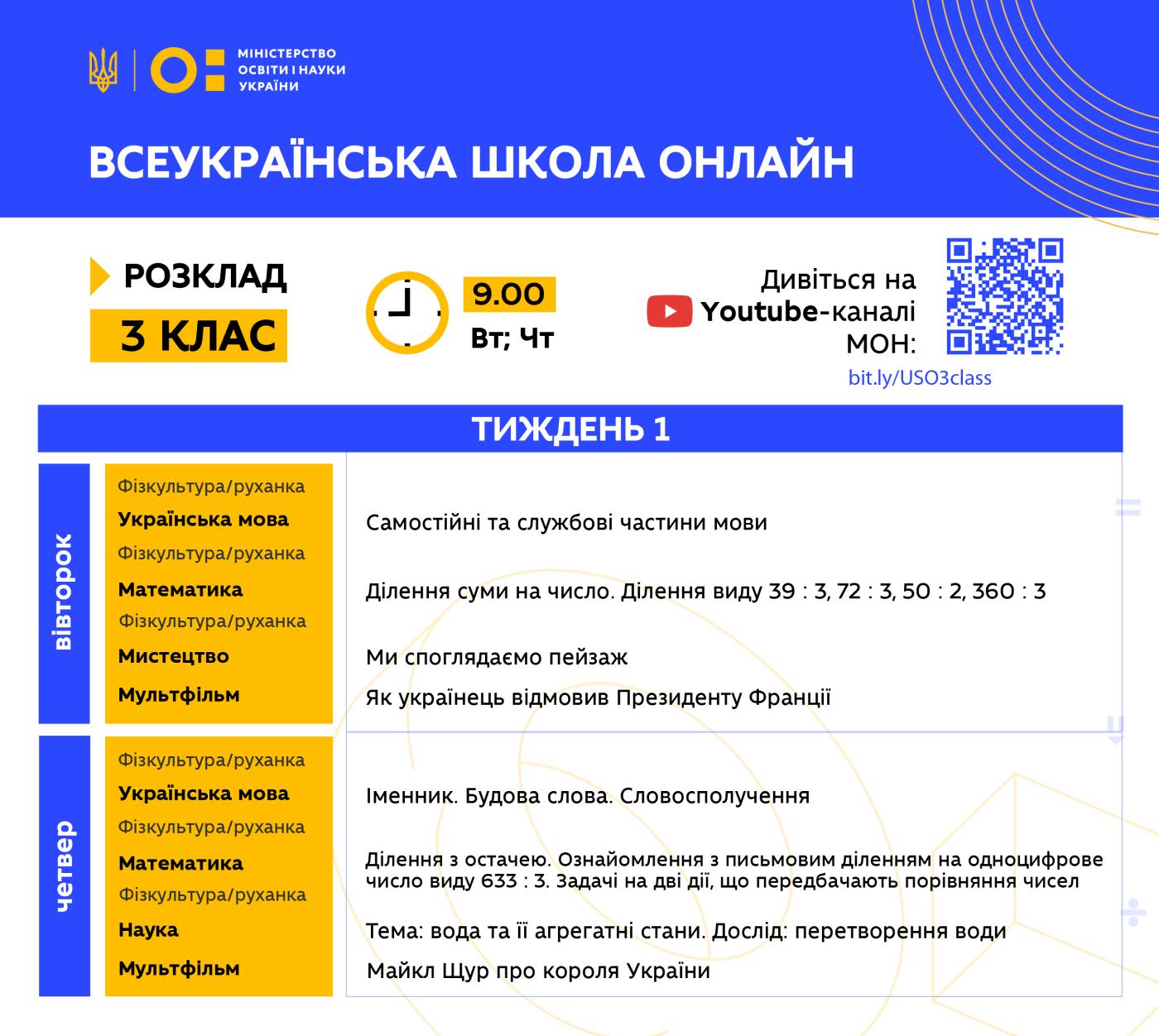 """Розклад уроків """"Всеукраїнської школи онлайн"""" для учнів 1-4 класів, фото-4"""