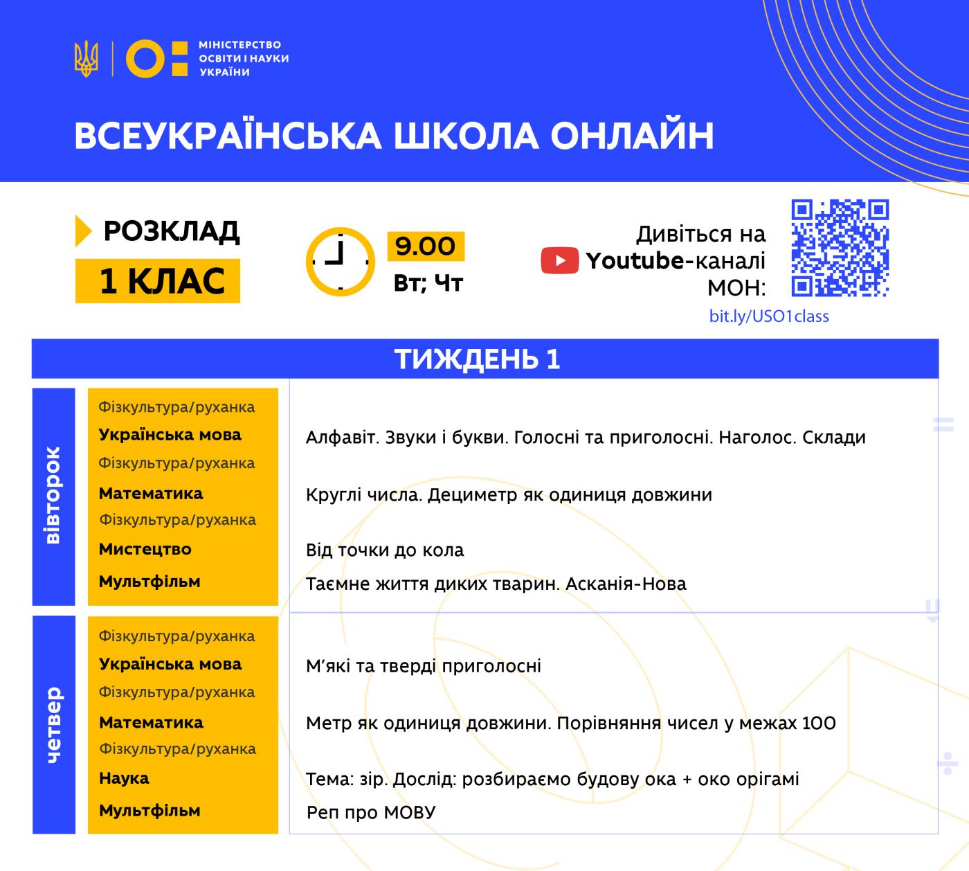 """Розклад уроків """"Всеукраїнської школи онлайн"""" для учнів 1-4 класів, фото-2"""