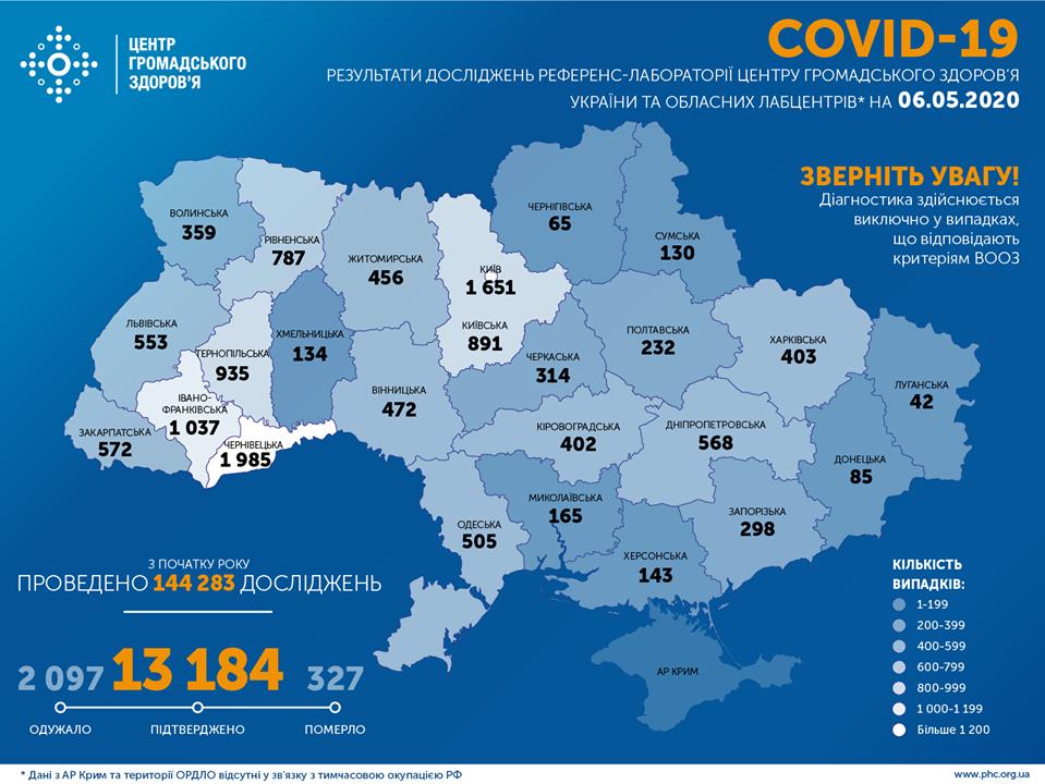 Ситуація із коронавірусною інфекцією у Кам'янці-Подільському та районі станом на 6 травня, фото-2