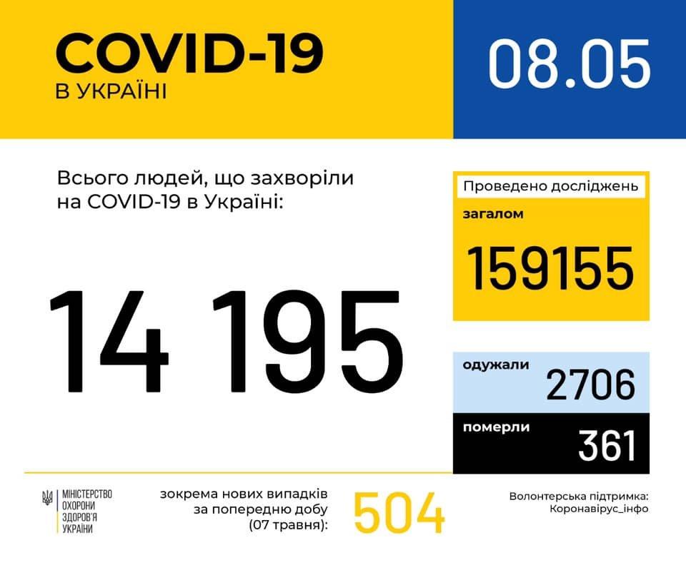 У Кам'янці-Подільському кількість хворих на COVID-19 зросла, фото-1