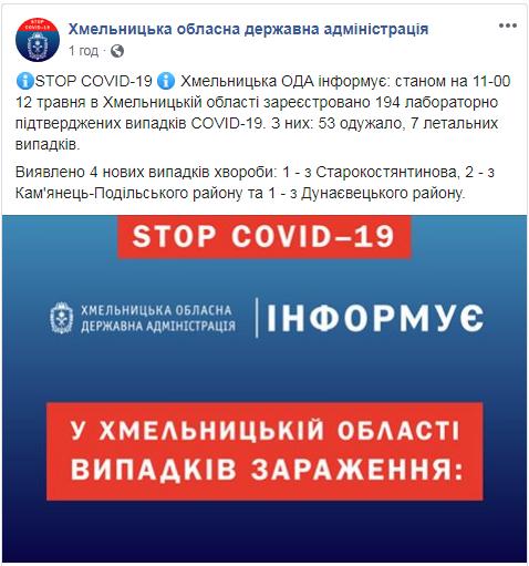 У Кам'янці-Подільському та районі кількість хворих на коронавірусну інфекцію досягла двох десятків, фото-1
