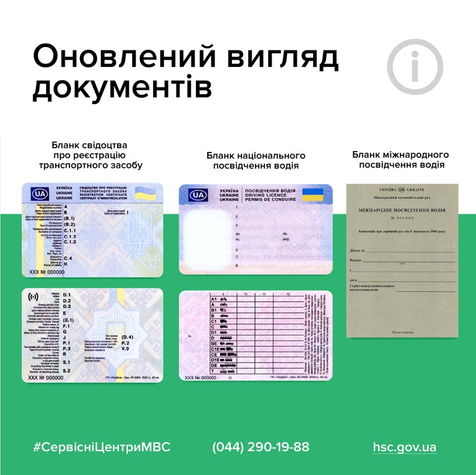 Кабмін затвердив нові бланки посвідчень водія та свідоцтва про реєстрацію авто, фото-1