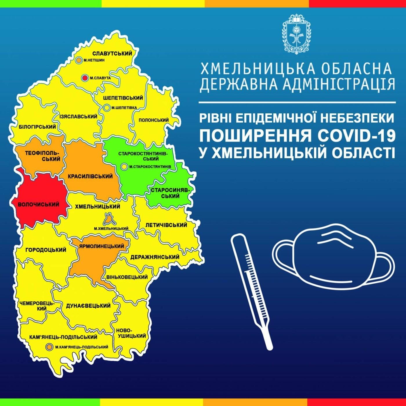 """Кам'янець-Подільський залишається у """"помаранчевій"""" зоні, а район у """"жовтій"""", фото-1"""