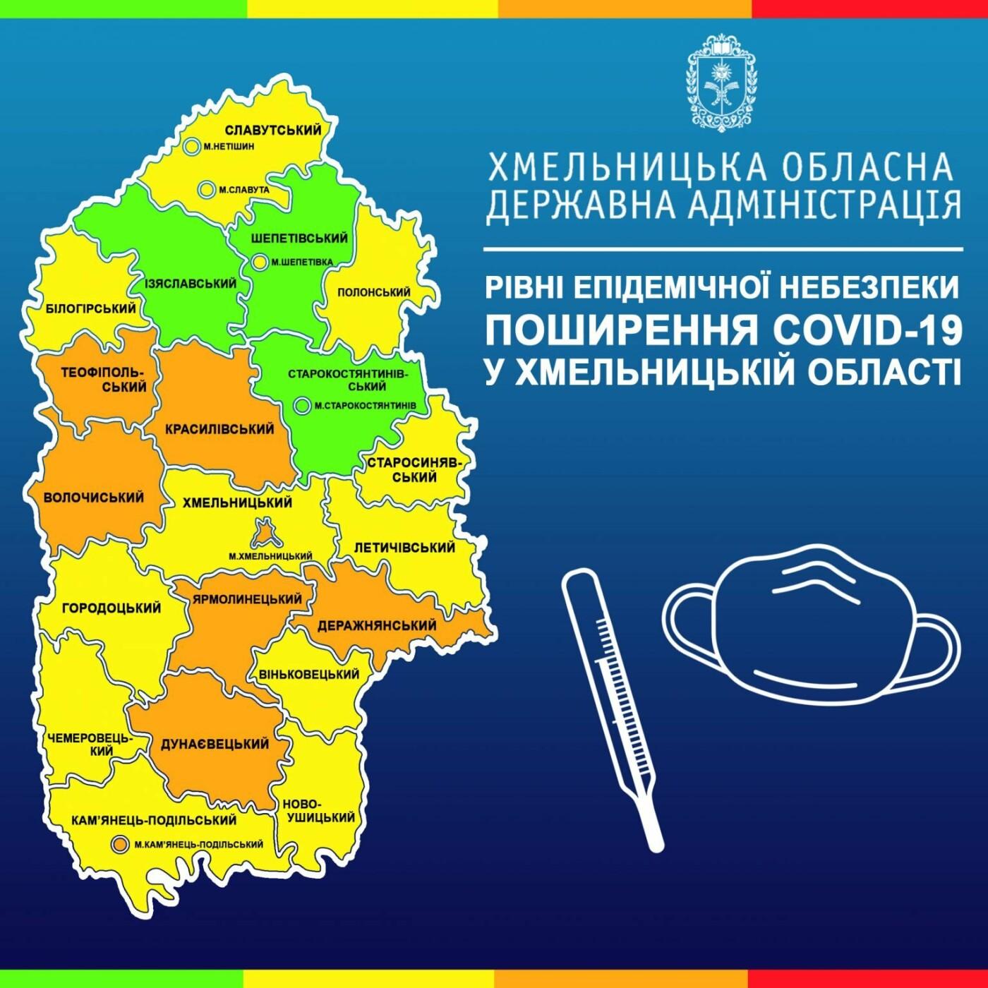Новий розподіл рівнів епідемічної небезпеки: Куди віднесли Кам'янець-Подільський та район, фото-1