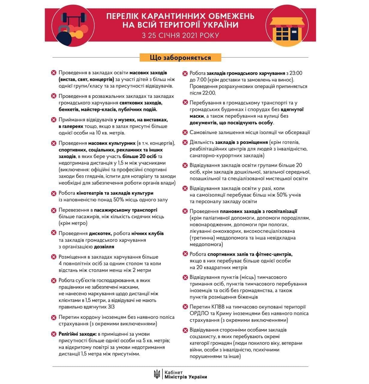Які обмеження діятимуть у Кам'янці-Подільському з 25 січня?, фото-1