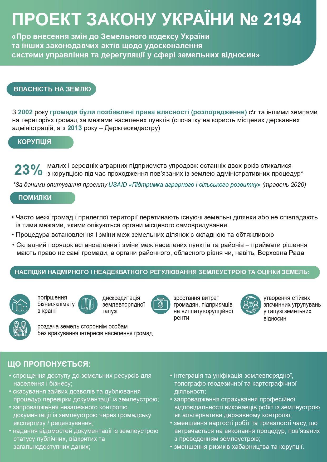 Громадам Хмельниччини необхідний закон, який вирішить проблеми громад у сфері земельних відносин, - Асоціація міст України, фото-1